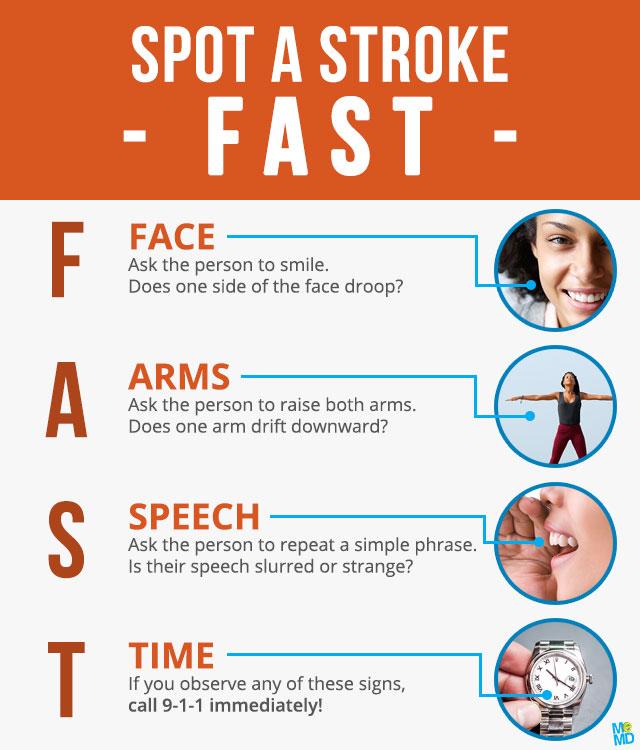 blog-infographic-spot-a-stroke