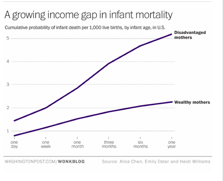 blog-infant-mortality-telemedicine