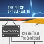 What Conditions Are Appropriate for Telemedicine? [Infographic]