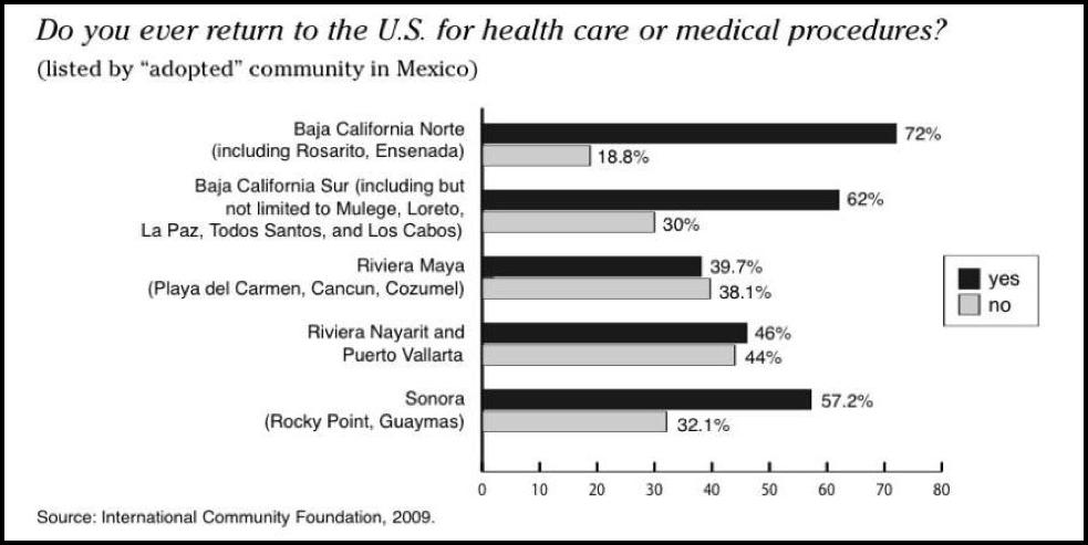 blog-mexico-population-us-healthcare