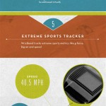 8 New Technologies Revolutionizing Health and Fitness [Infographic]