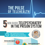 Telepsychiatry in the Prison System [Infographic]