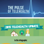 2015 Telehealth Update [Infographic]