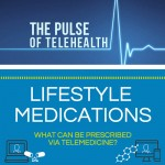Lifestyle Medications and Telemedicine [Infographic]