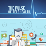 Telemedicine to help with 24-hour operations at rural hospitals