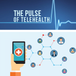 Growing Pains in Telemedicine